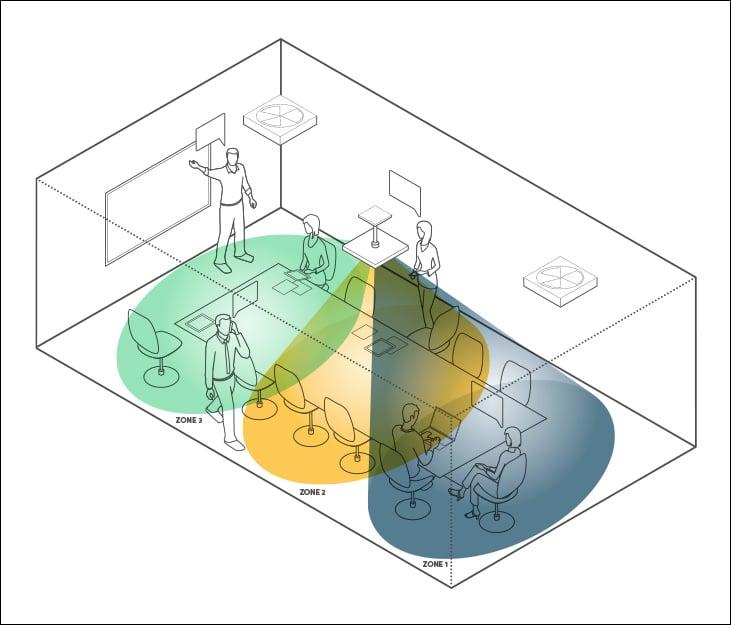 Beamformer spatial resolution example