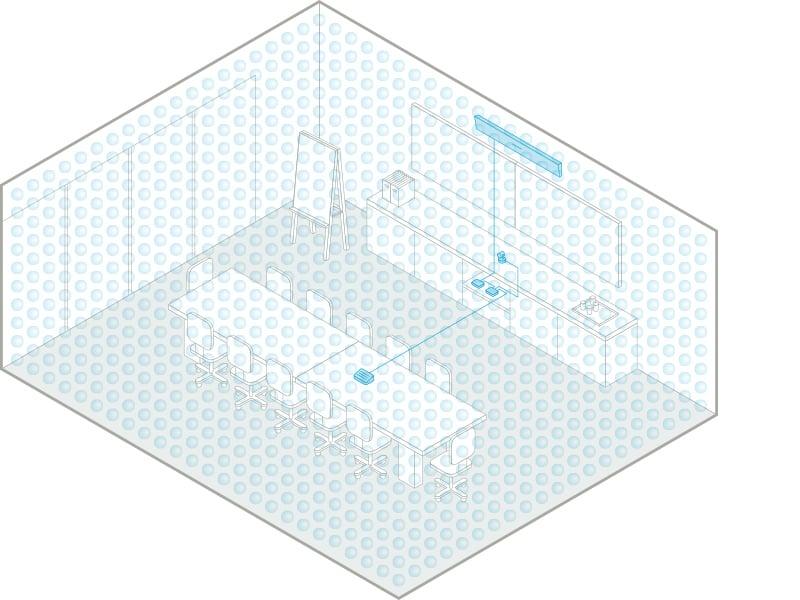 Illustration of Nureva's Microphone Mist technology filling a meeting room