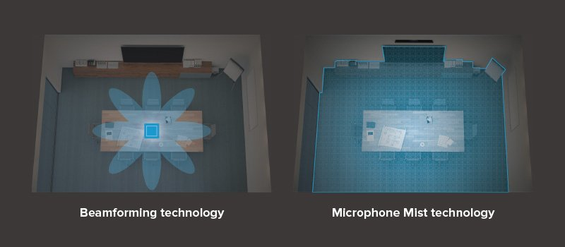Beamforming technology versus Microphone Mist technology