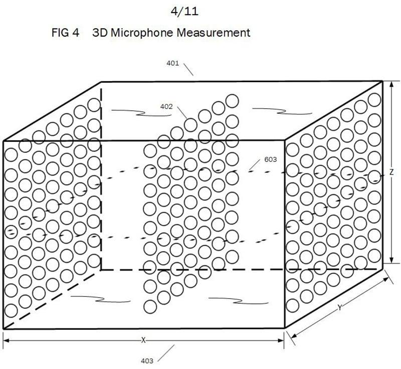Nureva 3D Microphone Measurement Patent Diagram