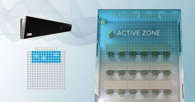 Active zone control in lecture setting