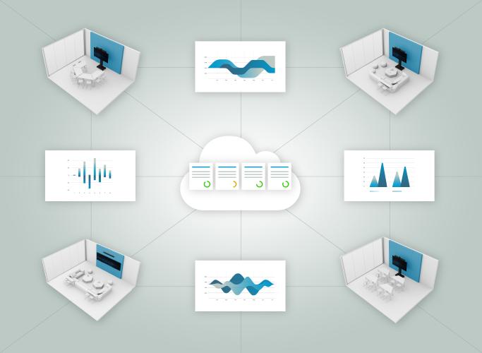 Get insights from data analytics through Nureva Developer Toolkit