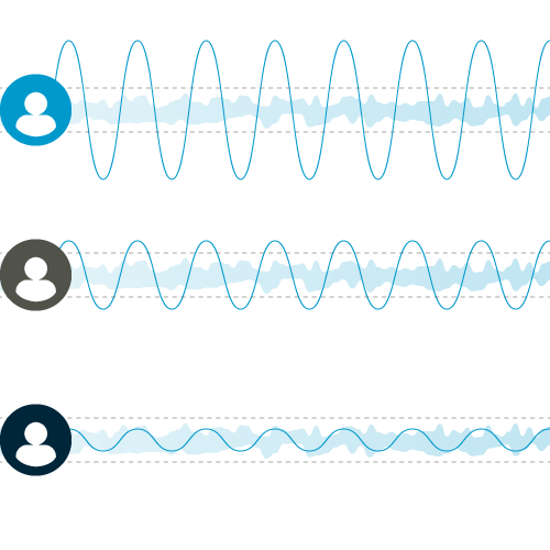New position-based gain control illustration