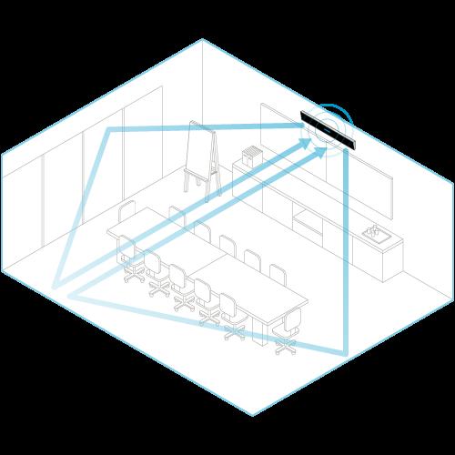 New continuous autocalibration illustration