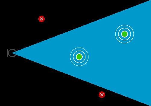Traditional directional audio pickup illustration