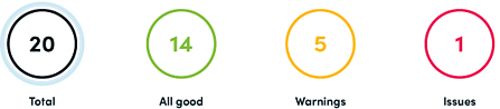 Nureva Console — Dashboard audio health check