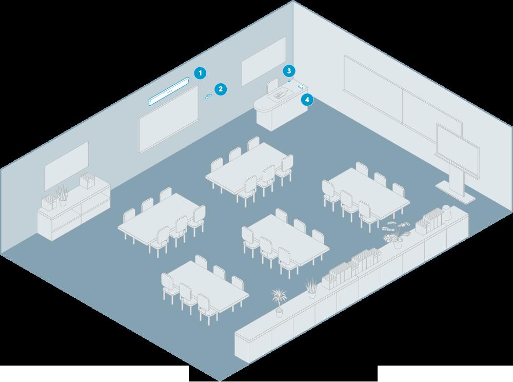 Illustration of Nureva XT in a standard-size classroom