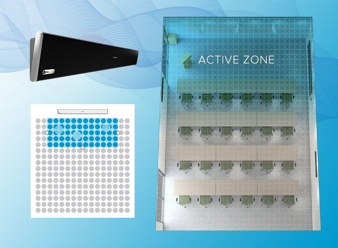 Nureva audio Active Zone Control